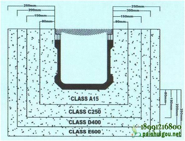 成品排水沟安装
