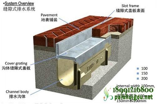 缝隙式排水沟系统示意图