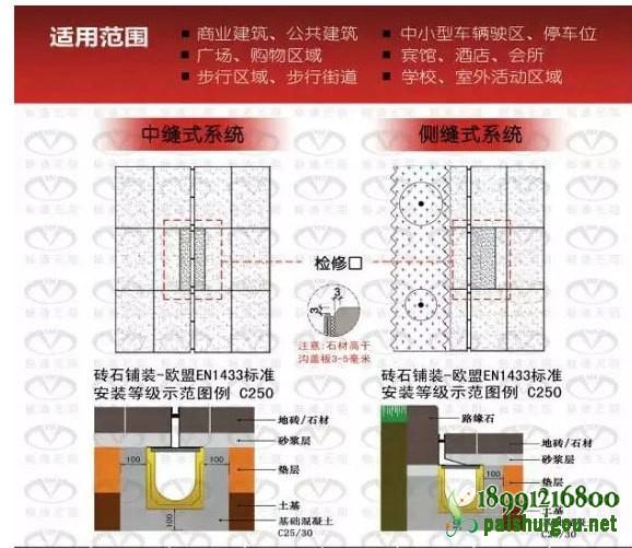 缝隙式排水沟分类
